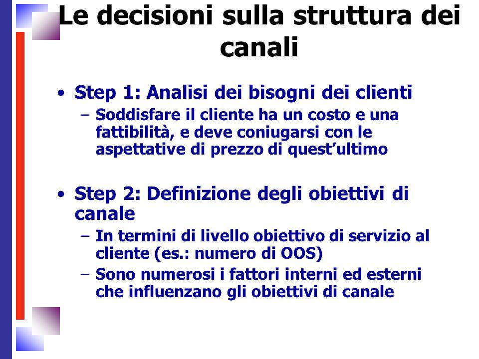 Le decisioni sulla struttura dei canali Step 1: Analisi dei bisogni dei clienti –Soddisfare il cliente ha un costo e una fattibilità, e deve coniugars