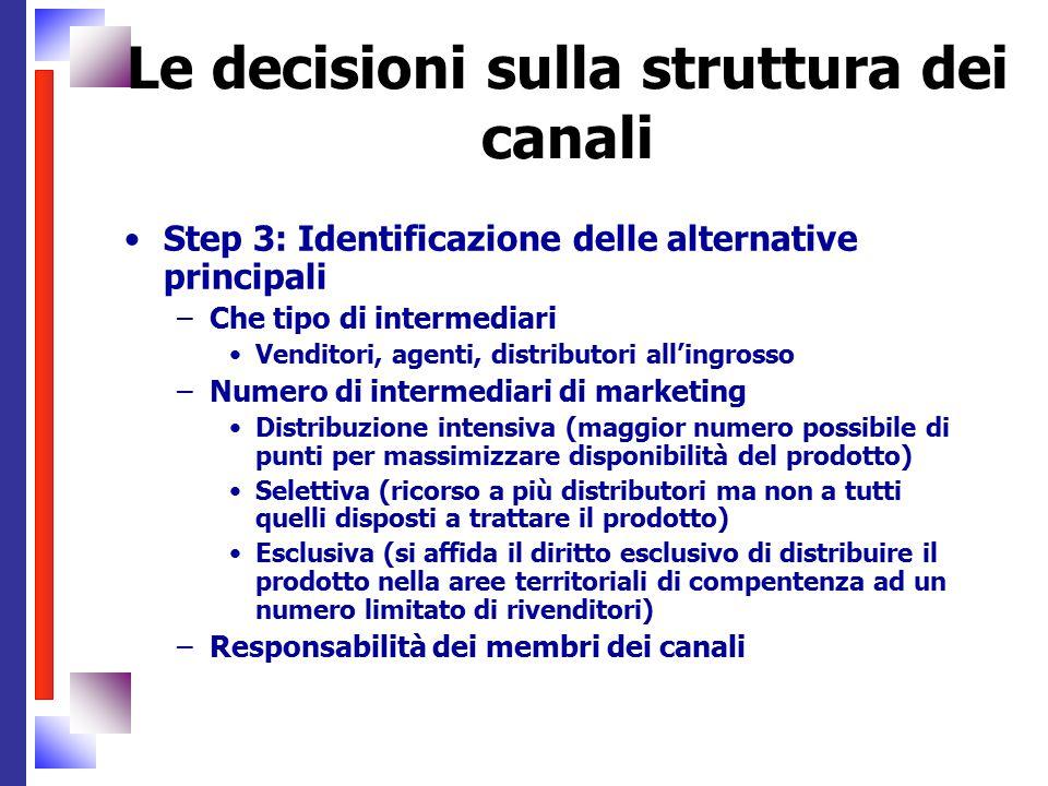 Le decisioni sulla struttura dei canali Step 3: Identificazione delle alternative principali –Che tipo di intermediari Venditori, agenti, distributori