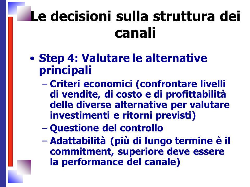 Le decisioni sulla struttura dei canali Step 4: Valutare le alternative principali –Criteri economici (confrontare livelli di vendite, di costo e di p