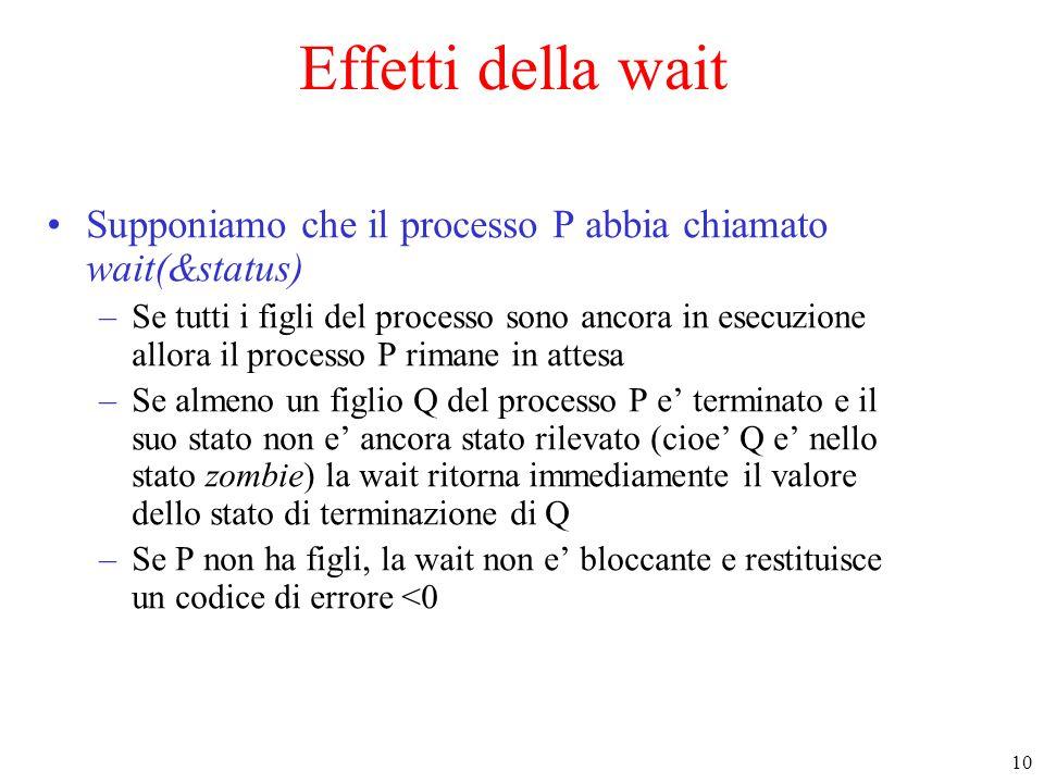 10 Effetti della wait Supponiamo che il processo P abbia chiamato wait(&status) –Se tutti i figli del processo sono ancora in esecuzione allora il pro