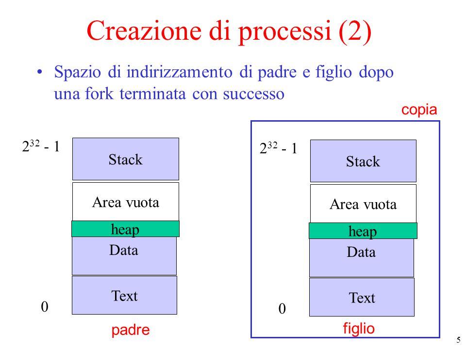5 Text Data Stack Area vuota 0 2 32 - 1 heap Creazione di processi (2) Spazio di indirizzamento di padre e figlio dopo una fork terminata con successo padre Text Data Stack Area vuota 0 2 32 - 1 heap figlio copia