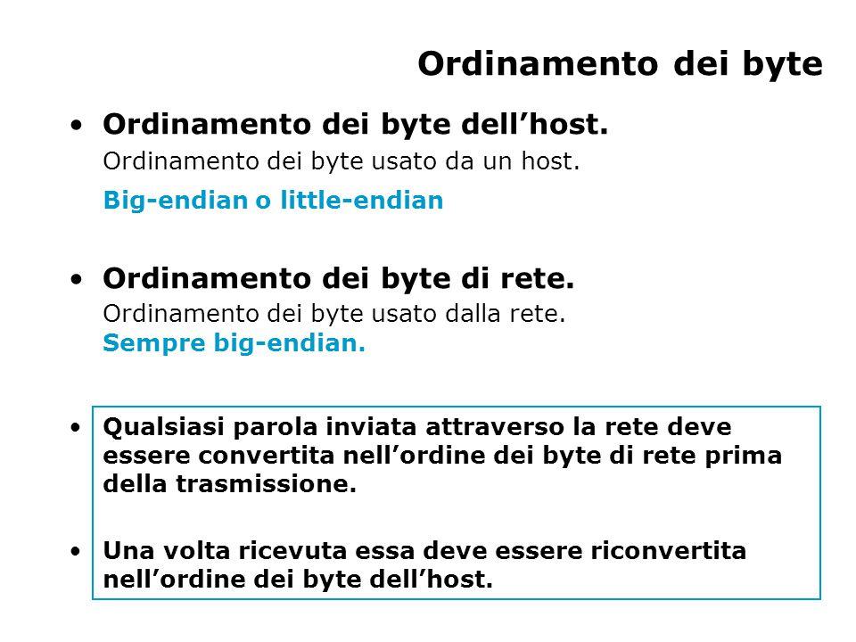 Ordinamento dei byte Ordinamento dei byte dell'host.