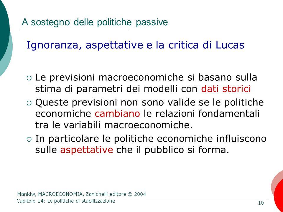 Mankiw, MACROECONOMIA, Zanichelli editore © 2004 10 Capitolo 14: Le politiche di stabilizzazione A sostegno delle politiche passive Ignoranza, aspetta