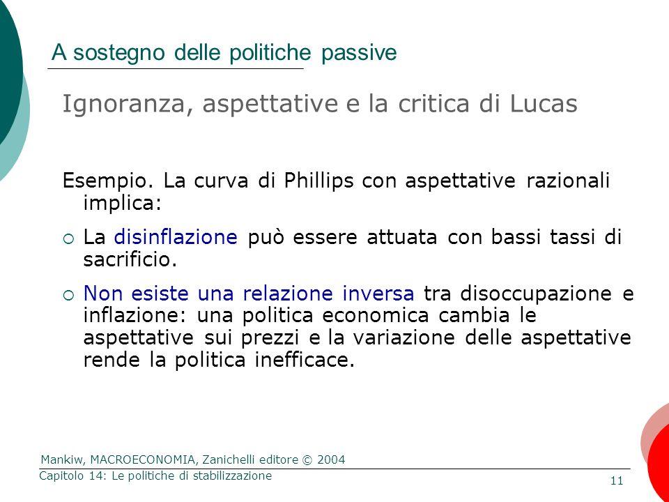 Mankiw, MACROECONOMIA, Zanichelli editore © 2004 11 Capitolo 14: Le politiche di stabilizzazione A sostegno delle politiche passive Ignoranza, aspetta