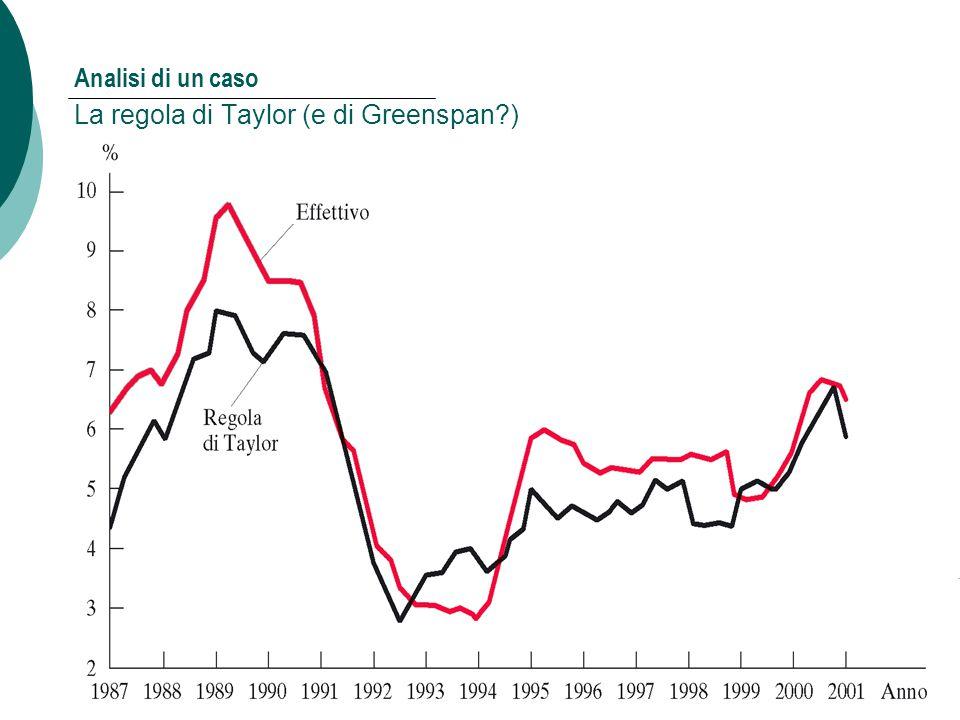 Mankiw, MACROECONOMIA, Zanichelli editore © 2004 19 Capitolo 14: Le politiche di stabilizzazione Analisi di un caso La regola di Taylor (e di Greenspa