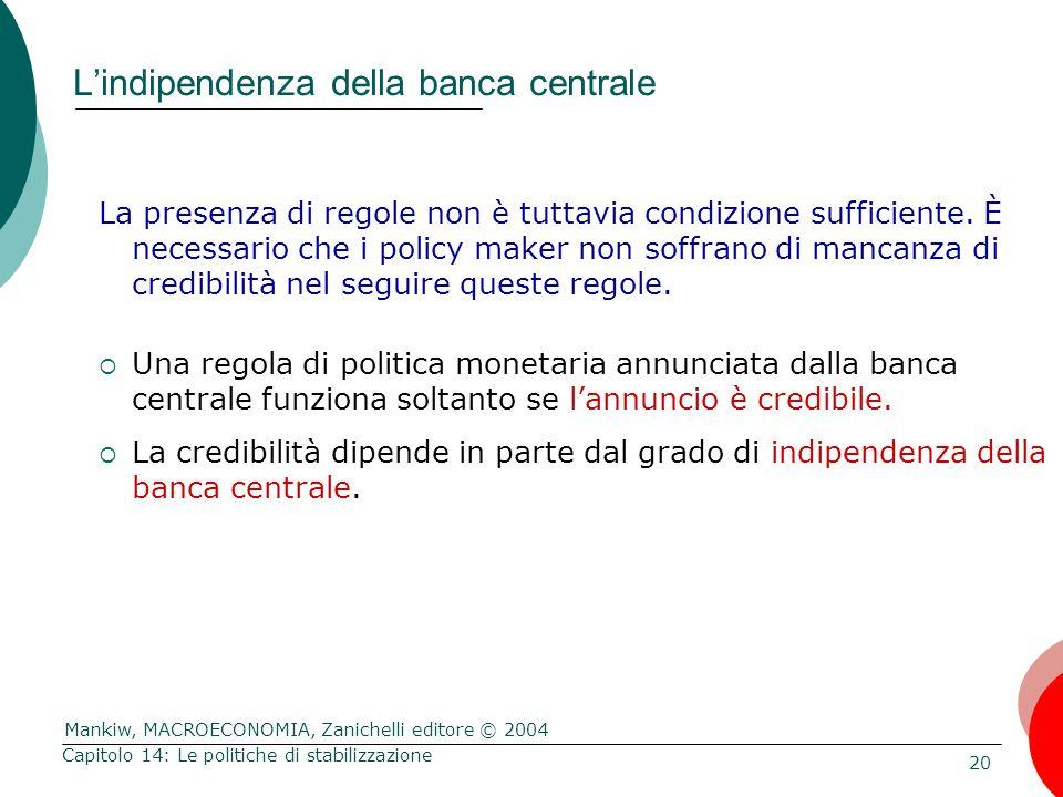 Mankiw, MACROECONOMIA, Zanichelli editore © 2004 20 Capitolo 14: Le politiche di stabilizzazione L'indipendenza della banca centrale La presenza di re