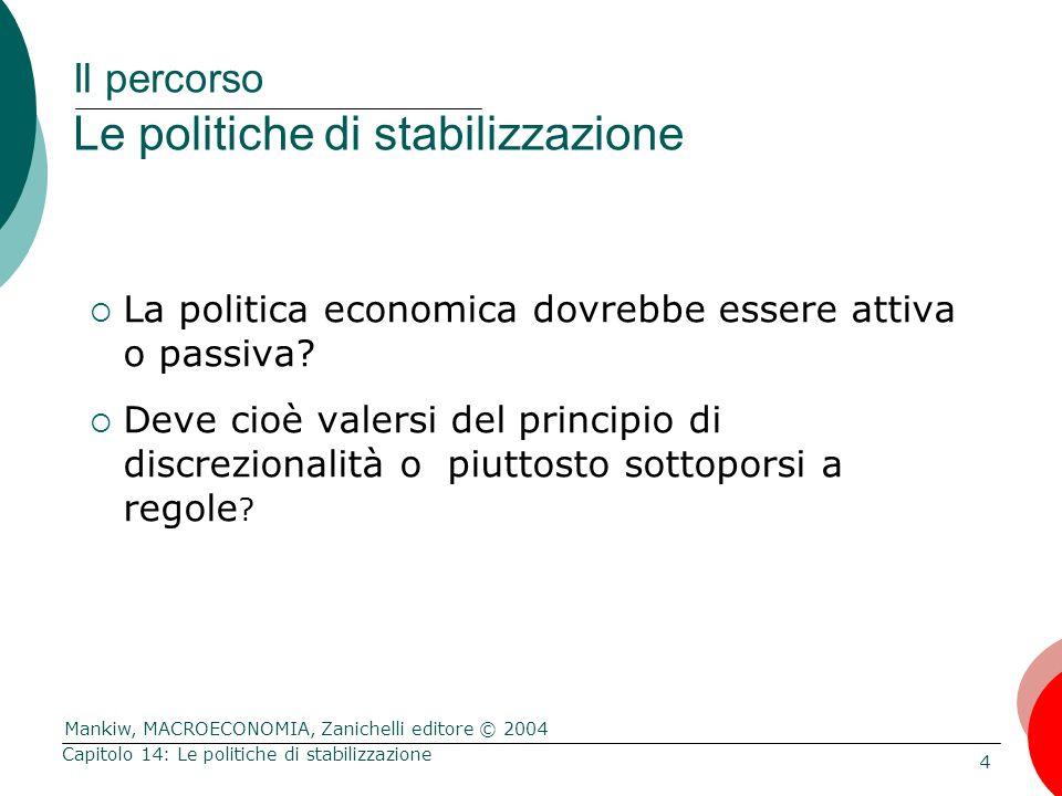 Mankiw, MACROECONOMIA, Zanichelli editore © 2004 4 Capitolo 14: Le politiche di stabilizzazione Il percorso Le politiche di stabilizzazione  La polit