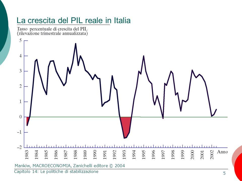 Mankiw, MACROECONOMIA, Zanichelli editore © 2004 5 Capitolo 14: Le politiche di stabilizzazione La crescita del PIL reale in Italia