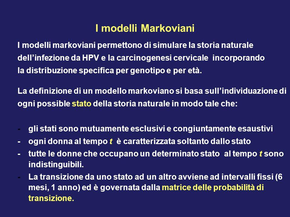 I modelli Markoviani I modelli markoviani permettono di simulare la storia naturale dell'infezione da HPV e la carcinogenesi cervicale incorporando la