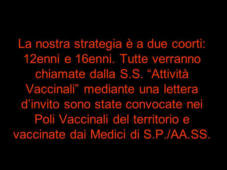 """La nostra strategia è a due coorti: 12enni e 16enni. Tutte verranno chiamate dalla S.S. """"Attività Vaccinali"""" mediante una lettera d'invito sono state"""