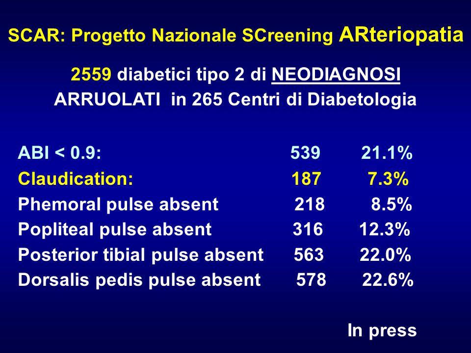 2559 diabetici tipo 2 di NEODIAGNOSI ARRUOLATI in 265 Centri di Diabetologia ABI < 0.9: 539 21.1% Claudication: 187 7.3% Phemoral pulse absent 218 8.5