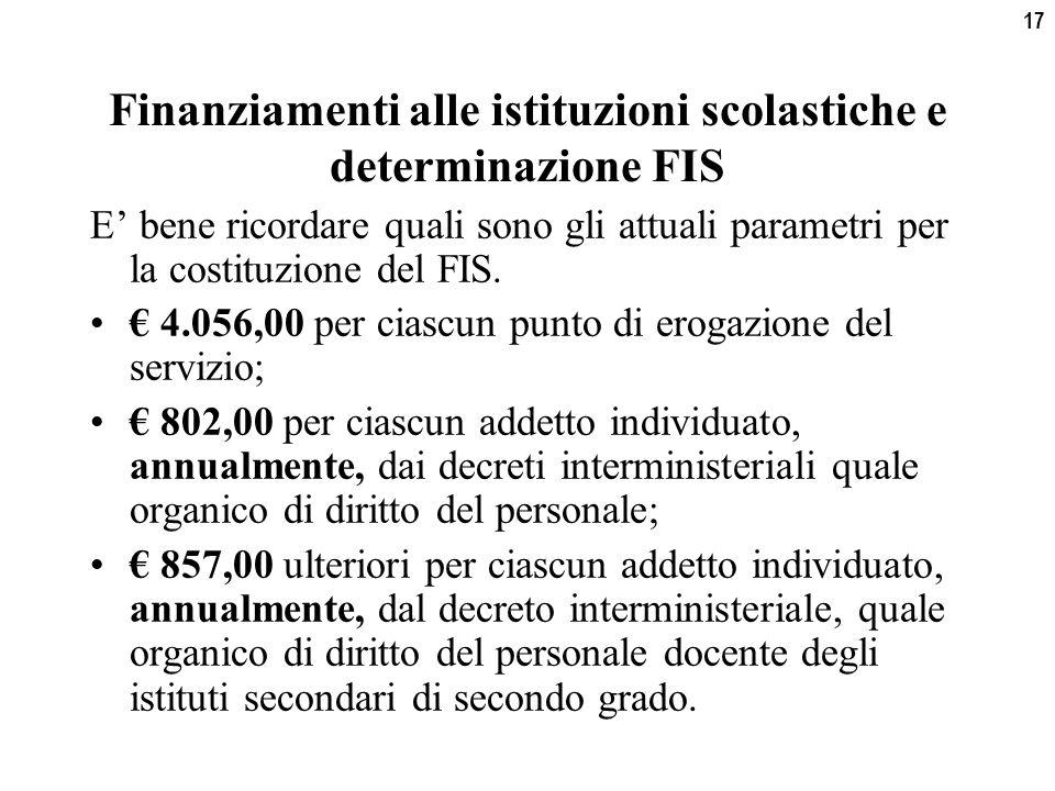17 Finanziamenti alle istituzioni scolastiche e determinazione FIS E' bene ricordare quali sono gli attuali parametri per la costituzione del FIS.