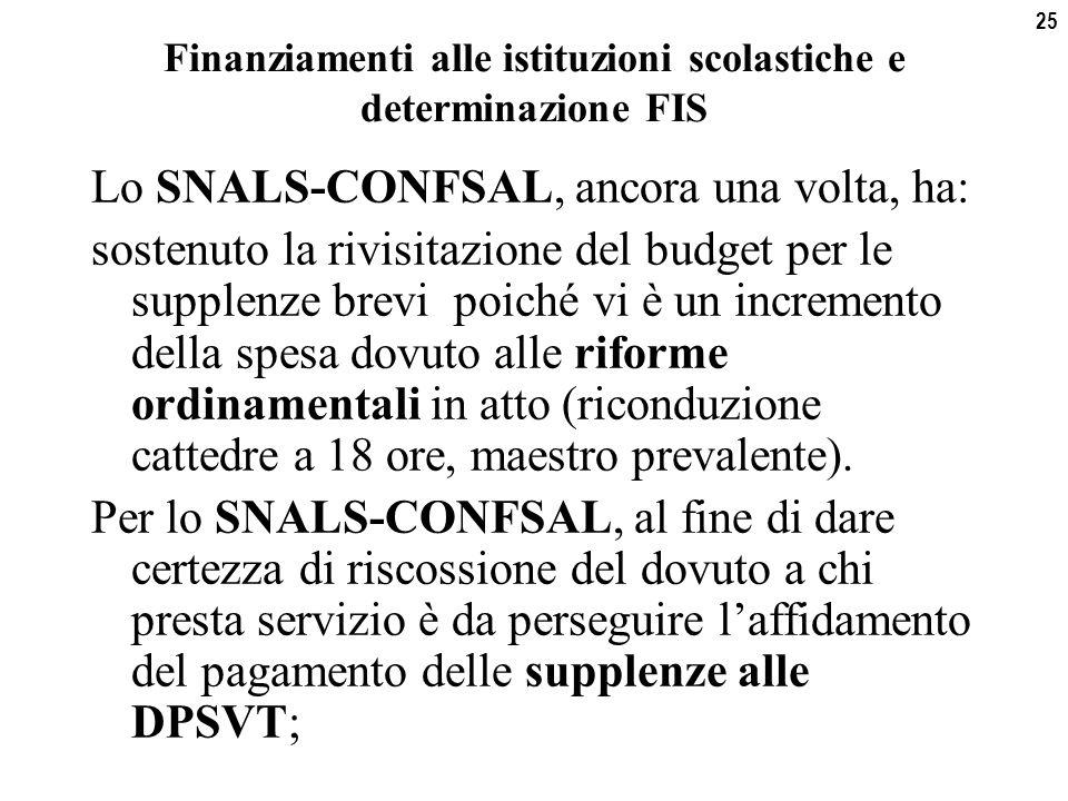 25 Finanziamenti alle istituzioni scolastiche e determinazione FIS Lo SNALS-CONFSAL, ancora una volta, ha: sostenuto la rivisitazione del budget per le supplenze brevi poiché vi è un incremento della spesa dovuto alle riforme ordinamentali in atto (riconduzione cattedre a 18 ore, maestro prevalente).