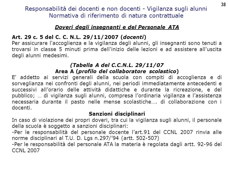 38 Responsabilità dei docenti e non docenti - Vigilanza sugli alunni Normativa di riferimento di natura contrattuale Doveri degli insegnanti e del Personale ATA Art.