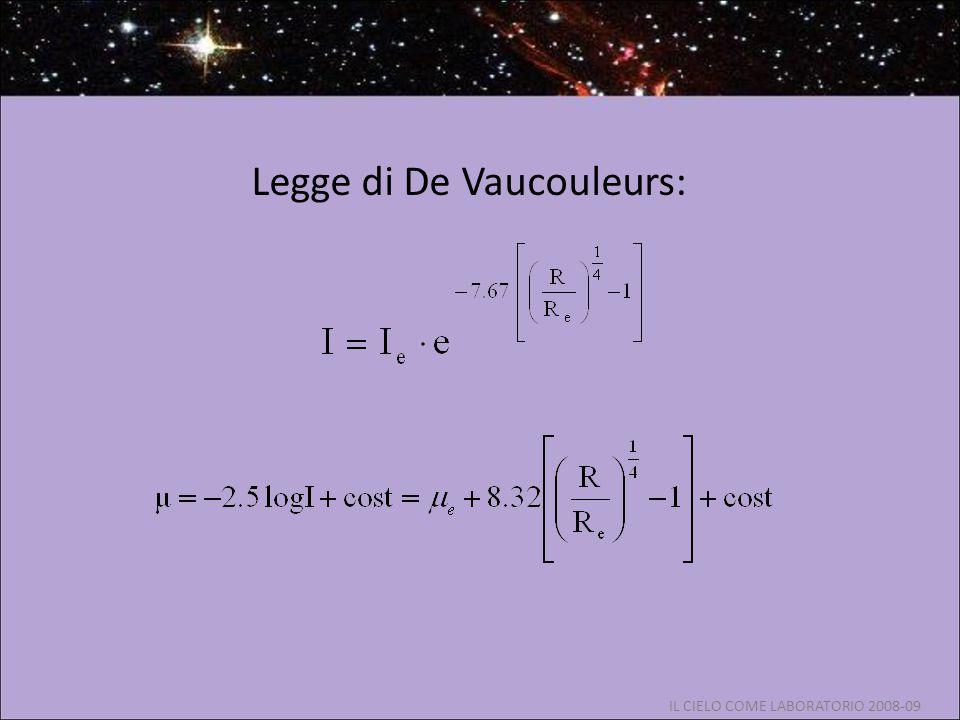 Legge di De Vaucouleurs: IL CIELO COME LABORATORIO 2008-09