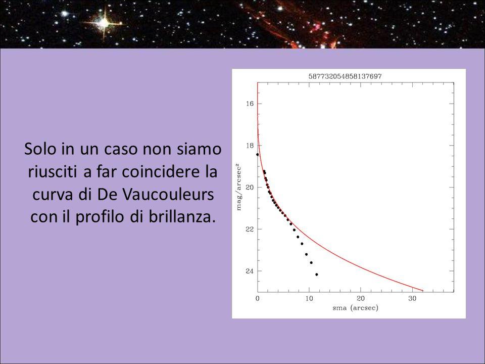 Solo in un caso non siamo riusciti a far coincidere la curva di De Vaucouleurs con il profilo di brillanza.