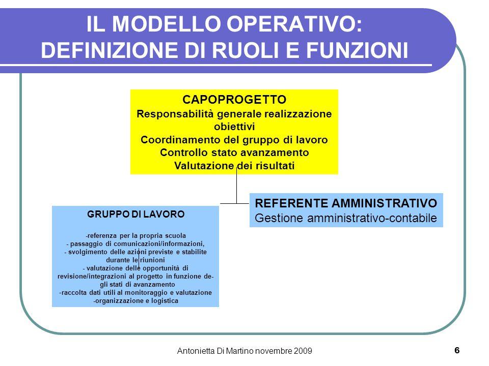 Antonietta Di Martino novembre 20096 IL MODELLO OPERATIVO: DEFINIZIONE DI RUOLI E FUNZIONI CAPOPROGETTO Responsabilità generale realizzazione obiettiv
