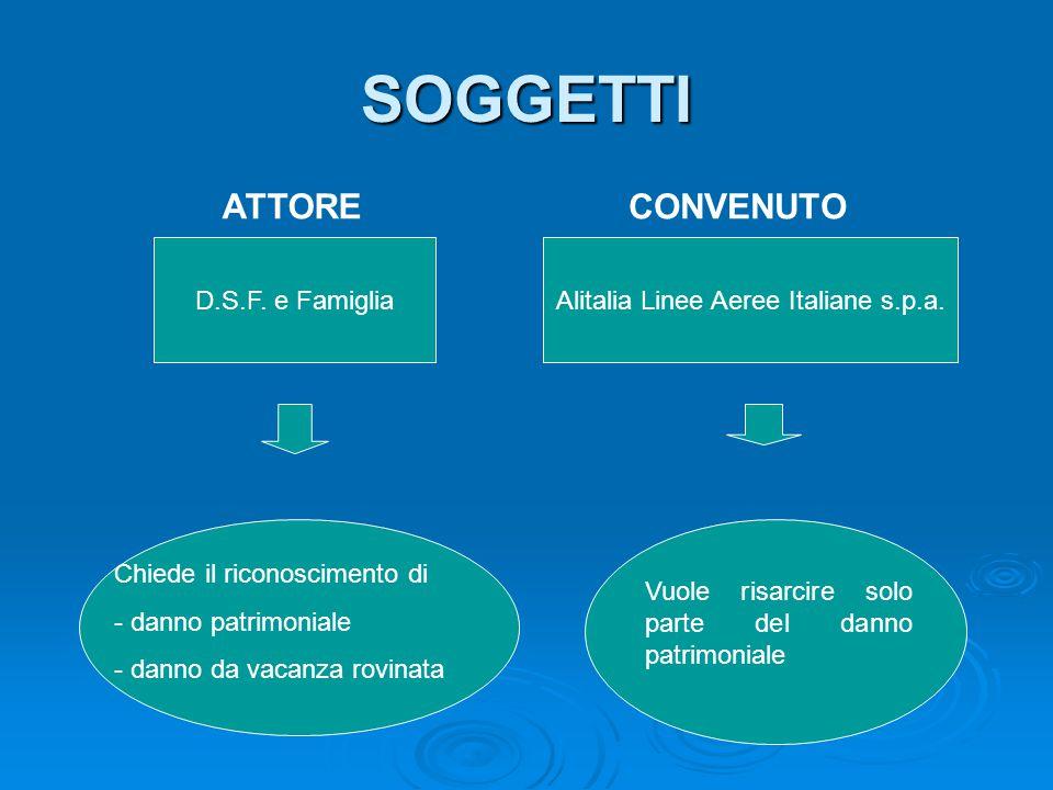 SOGGETTI D.S.F. e FamigliaAlitalia Linee Aeree Italiane s.p.a. ATTORECONVENUTO Chiede il riconoscimento di - danno patrimoniale - danno da vacanza rov