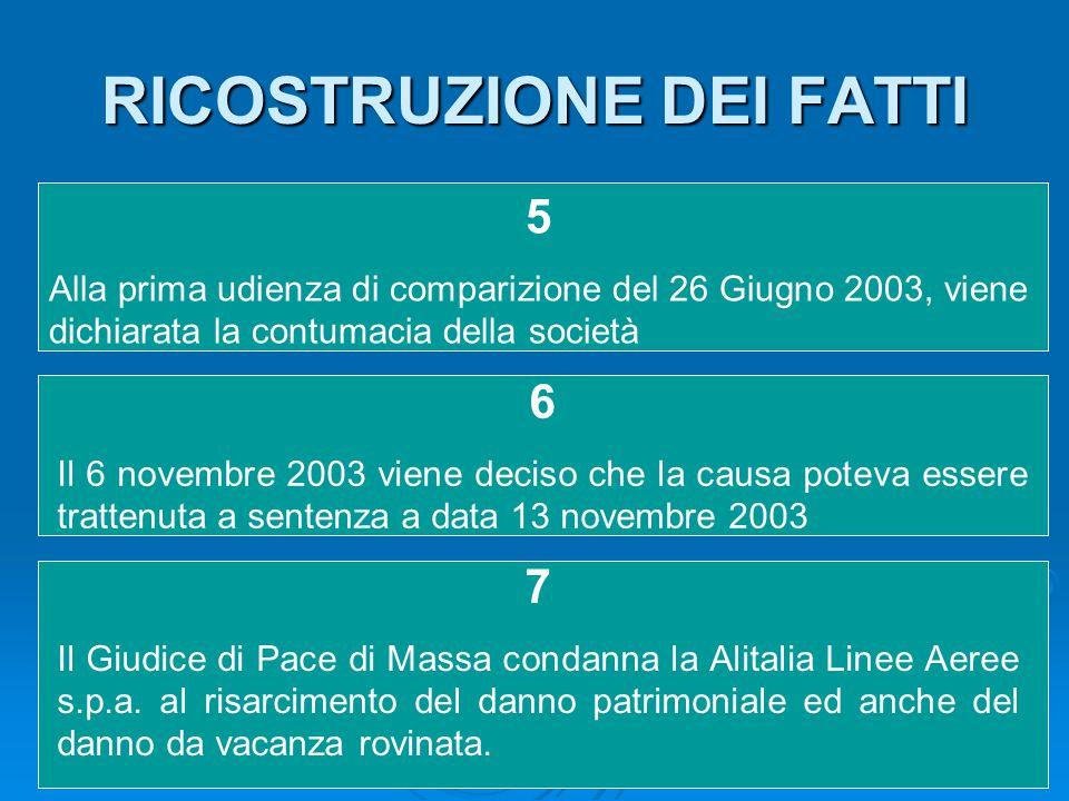 RICOSTRUZIONE DEI FATTI 5 Alla prima udienza di comparizione del 26 Giugno 2003, viene dichiarata la contumacia della società 6 Il 6 novembre 2003 vie