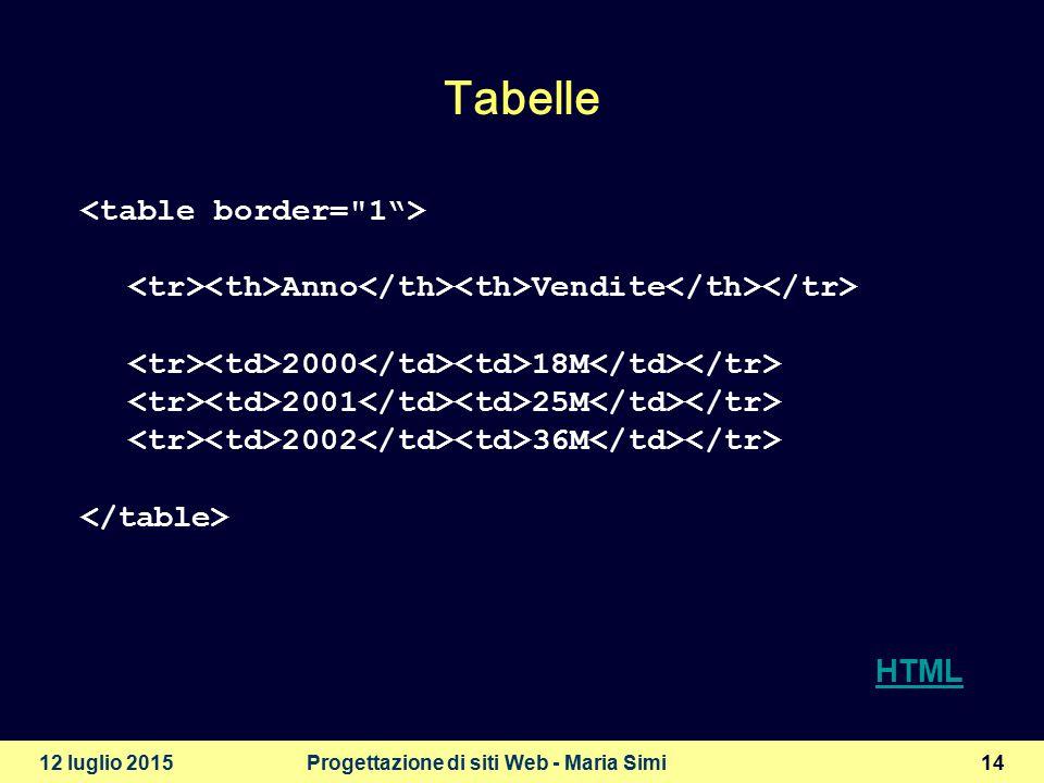 12 luglio 2015Progettazione di siti Web - Maria Simi14 Tabelle Anno Vendite 2000 18M 2001 25M 2002 36M HTML