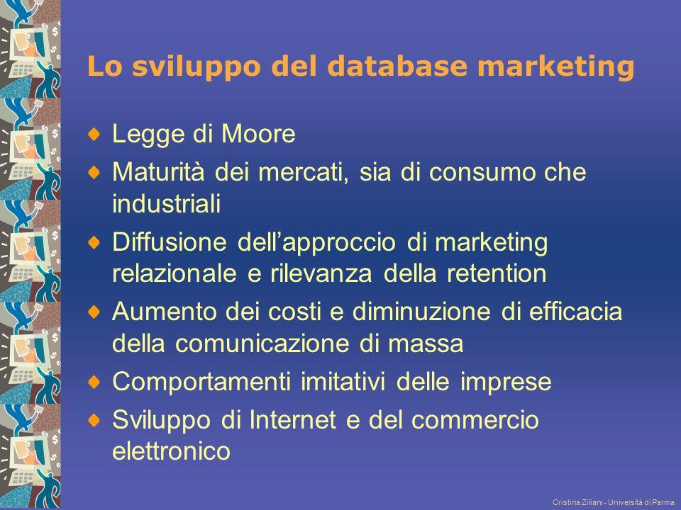 Cristina Ziliani - Università di Parma Lo sviluppo del database marketing Legge di Moore Maturità dei mercati, sia di consumo che industriali Diffusio