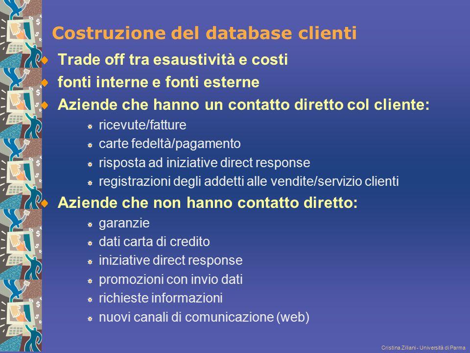 Cristina Ziliani - Università di Parma Costruzione del database clienti Trade off tra esaustività e costi fonti interne e fonti esterne Aziende che ha