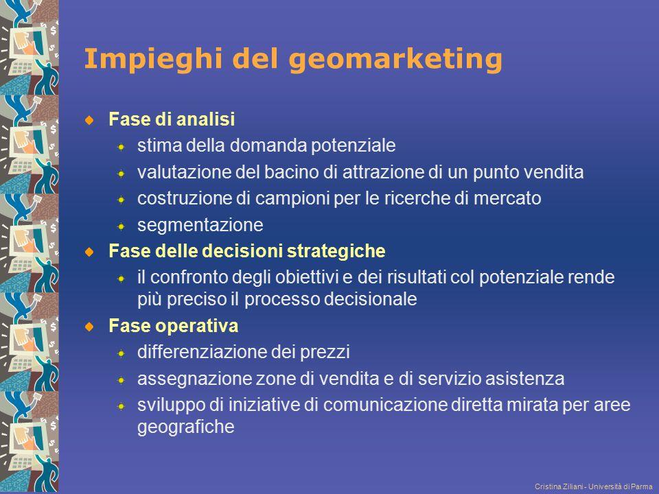 Cristina Ziliani - Università di Parma Impieghi del geomarketing Fase di analisi stima della domanda potenziale valutazione del bacino di attrazione d