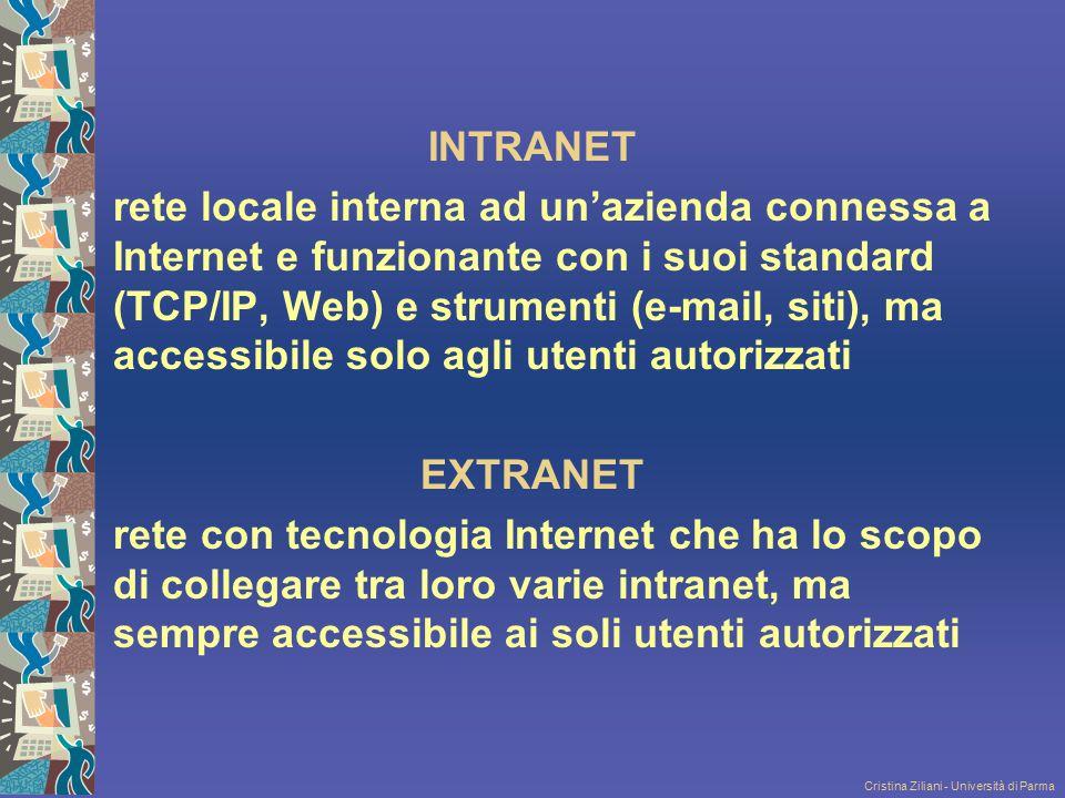 Cristina Ziliani - Università di Parma INTRANET rete locale interna ad un'azienda connessa a Internet e funzionante con i suoi standard (TCP/IP, Web)