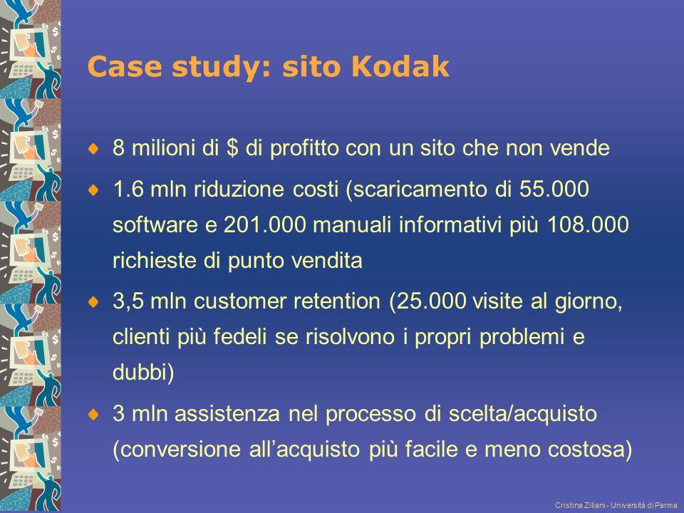Cristina Ziliani - Università di Parma Case study: sito Kodak 8 milioni di $ di profitto con un sito che non vende 1.6 mln riduzione costi (scaricamen