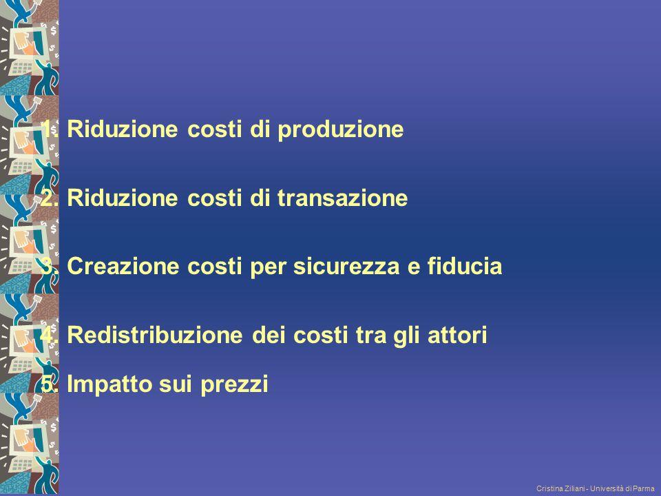 Cristina Ziliani - Università di Parma 1. Riduzione costi di produzione 2. Riduzione costi di transazione 3. Creazione costi per sicurezza e fiducia 4