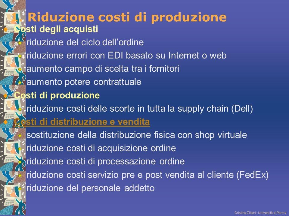 Cristina Ziliani - Università di Parma 1. Riduzione costi di produzione Costi degli acquisti riduzione del ciclo dell'ordine riduzione errori con EDI