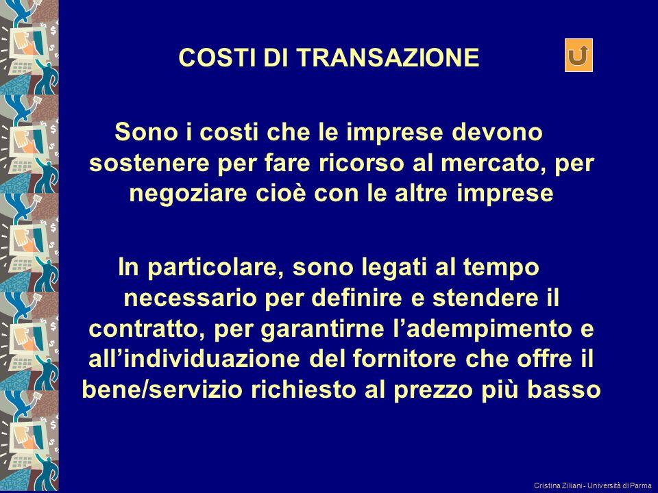 Cristina Ziliani - Università di Parma COSTI DI TRANSAZIONE Sono i costi che le imprese devono sostenere per fare ricorso al mercato, per negoziare ci