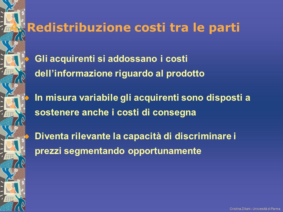 Cristina Ziliani - Università di Parma 4. Redistribuzione costi tra le parti Gli acquirenti si addossano i costi dell'informazione riguardo al prodott