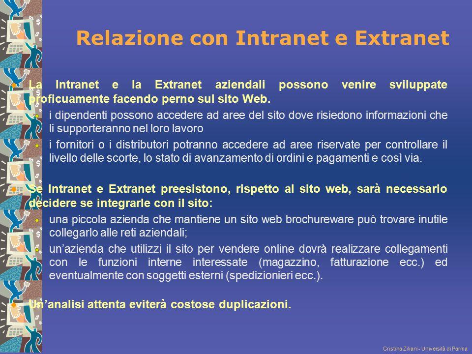 Cristina Ziliani - Università di Parma Relazione con Intranet e Extranet La Intranet e la Extranet aziendali possono venire sviluppate proficuamente f
