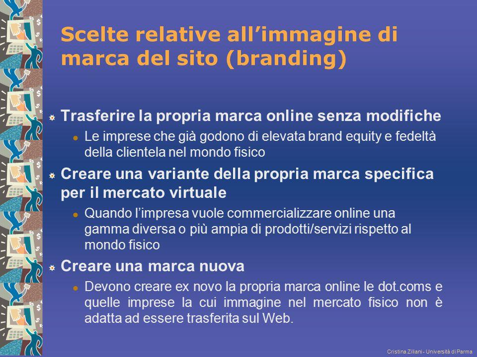 Cristina Ziliani - Università di Parma Scelte relative all'immagine di marca del sito (branding) Trasferire la propria marca online senza modifiche Le