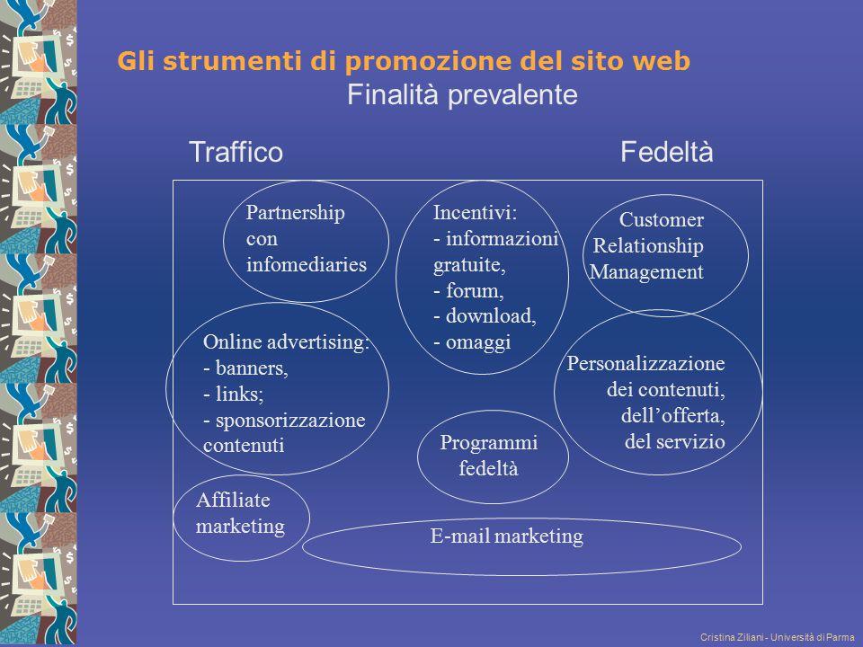 Cristina Ziliani - Università di Parma Finalità prevalente Traffico Fedeltà Personalizzazione dei contenuti, dell'offerta, del servizio Customer Relat