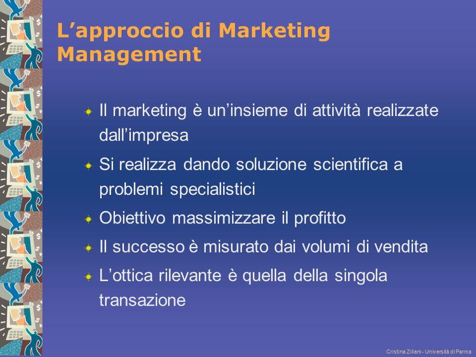 Cristina Ziliani - Università di Parma Il marketing è un'insieme di attività realizzate dall'impresa Si realizza dando soluzione scientifica a problem