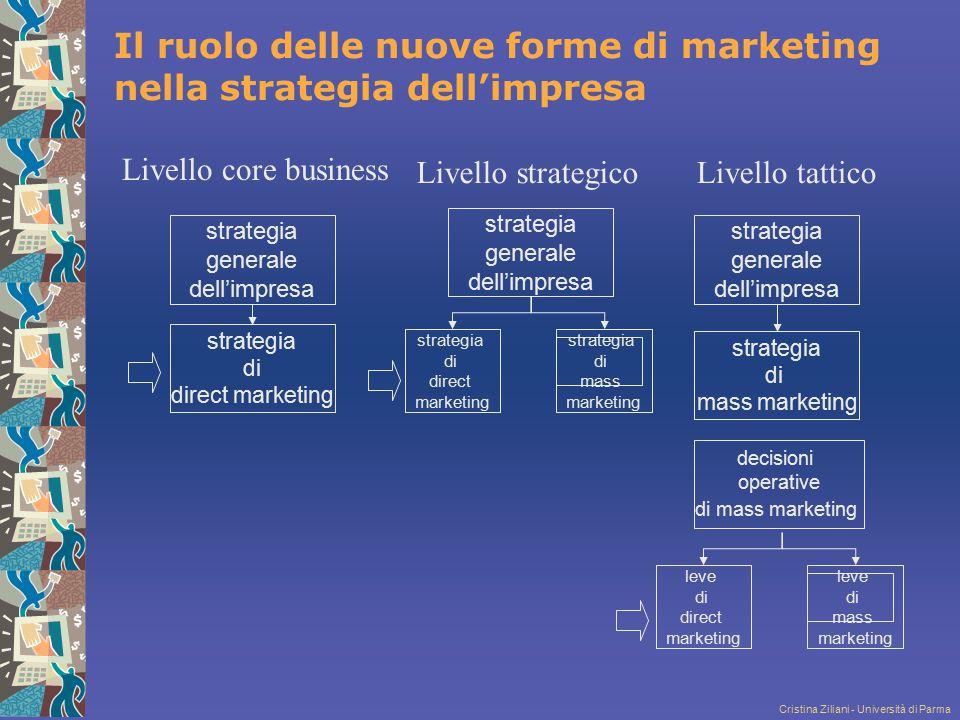 Cristina Ziliani - Università di Parma Il ruolo delle nuove forme di marketing nella strategia dell'impresa strategia generale dell'impresa strategia