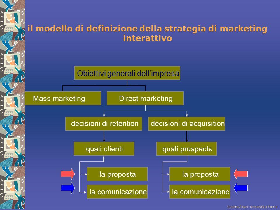 Cristina Ziliani - Università di Parma il modello di definizione della strategia di marketing interattivo Mass marketing la proposta la comunicazione