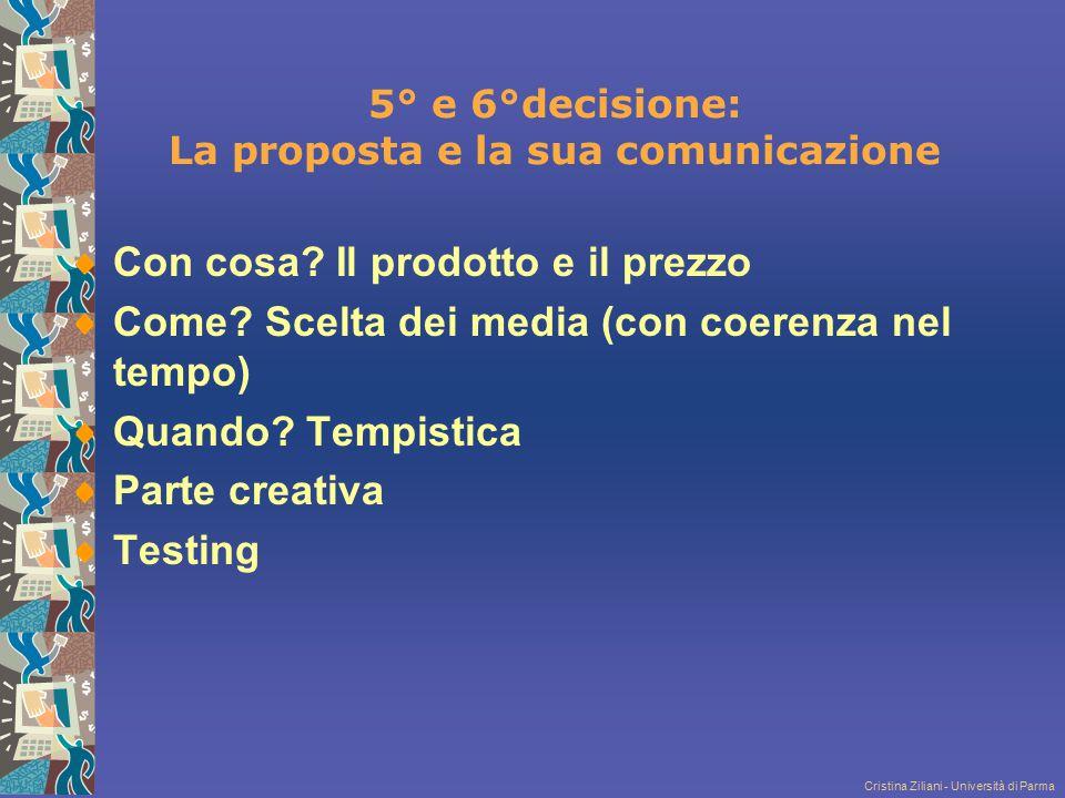 Cristina Ziliani - Università di Parma 5° e 6°decisione: La proposta e la sua comunicazione Con cosa? Il prodotto e il prezzo Come? Scelta dei media (