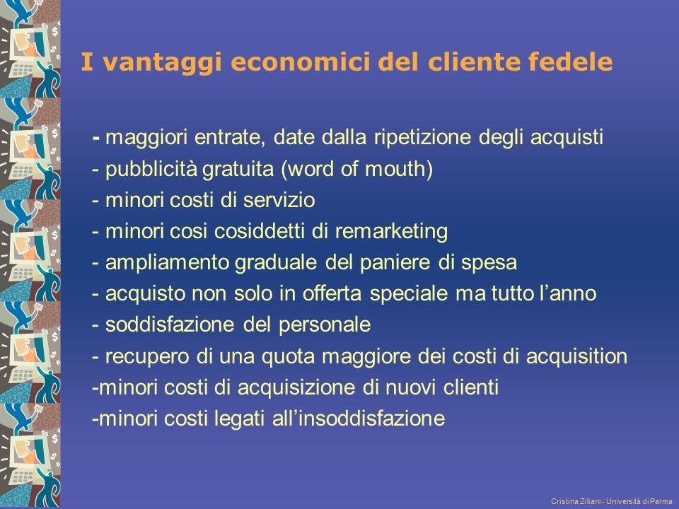 Cristina Ziliani - Università di Parma I vantaggi economici del cliente fedele - maggiori entrate, date dalla ripetizione degli acquisti - pubblicità