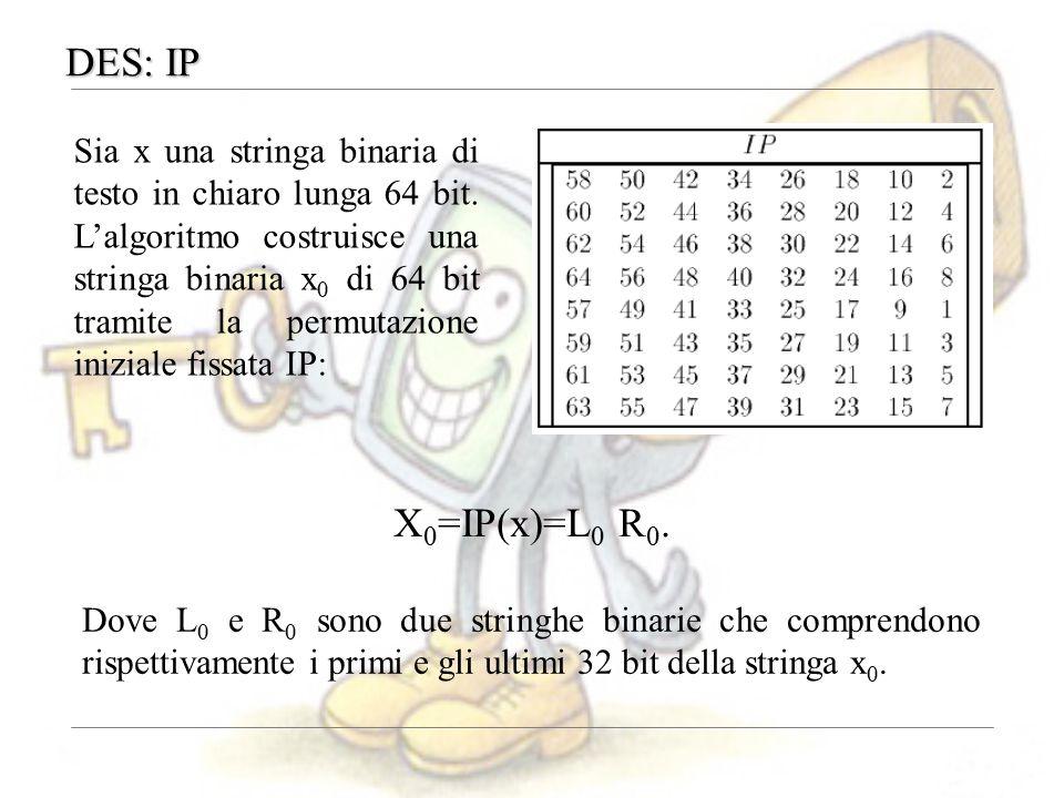 DES: IP X 0 =IP(x)=L 0 R 0. Sia x una stringa binaria di testo in chiaro lunga 64 bit. L'algoritmo costruisce una stringa binaria x 0 di 64 bit tramit