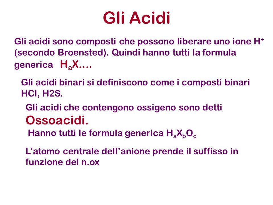 Gli Acidi Gli acidi binari si definiscono come i composti binari HCl, H2S. Gli acidi che contengono ossigeno sono detti Ossoacidi. Hanno tutti le form