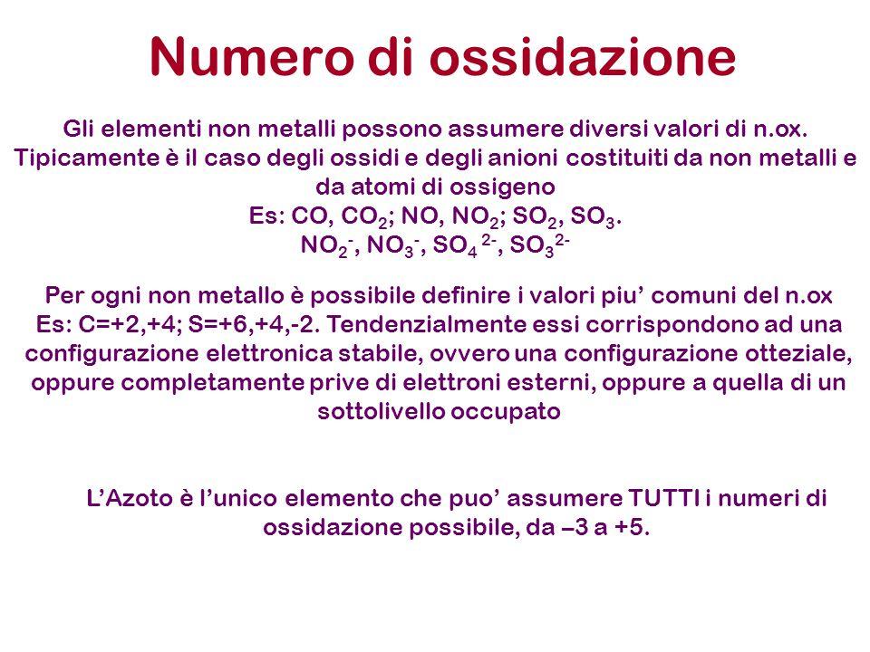 Numero di ossidazione L'Azoto è l'unico elemento che puo' assumere TUTTI i numeri di ossidazione possibile, da –3 a +5. Per ogni non metallo è possibi