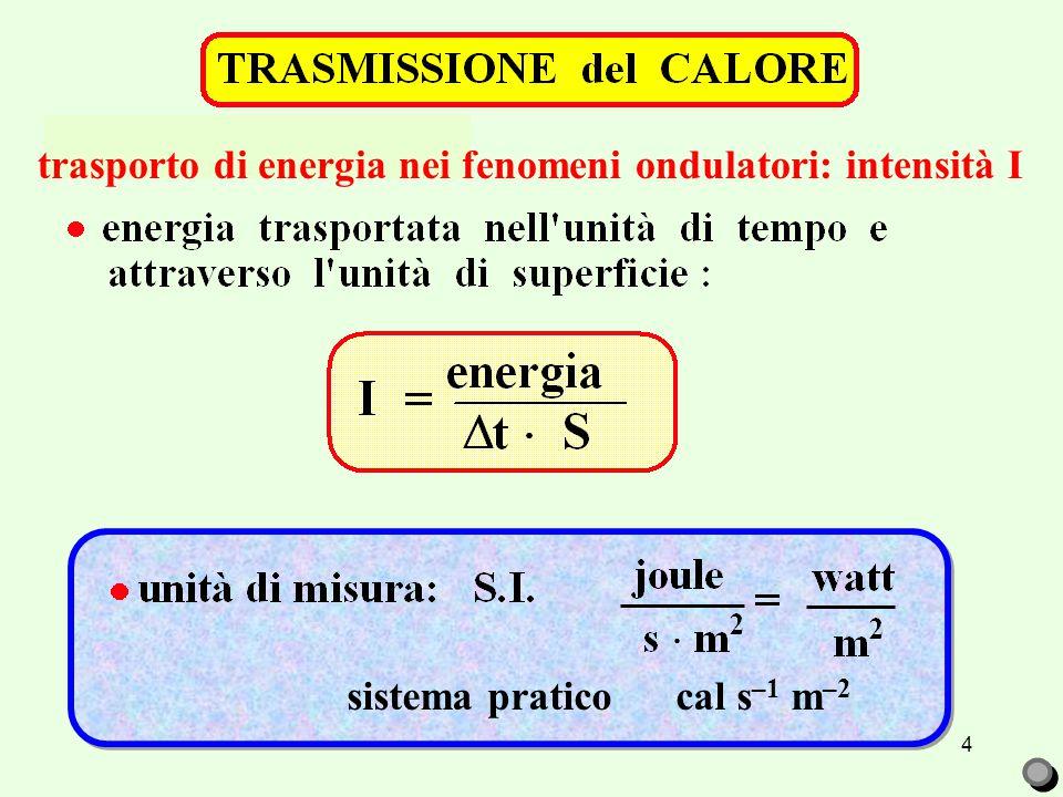 4 trasporto di energia nei fenomeni ondulatori: intensità Isistema pratico cal s –1 m –2