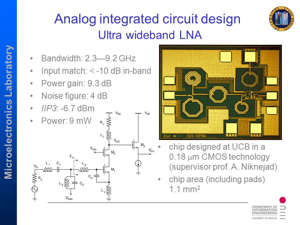 Microelectronics Laboratory Ultra wideband LNA Bandwidth: 2.3—9.2 GHz Input match: < -10 dB in-band Power gain: 9.3 dB Noise figure: 4 dB IIP3: -6.7 dBm Power: 9 mW Analog integrated circuit design chip designed at UCB in a 0.18  m CMOS technology (supervisor prof.