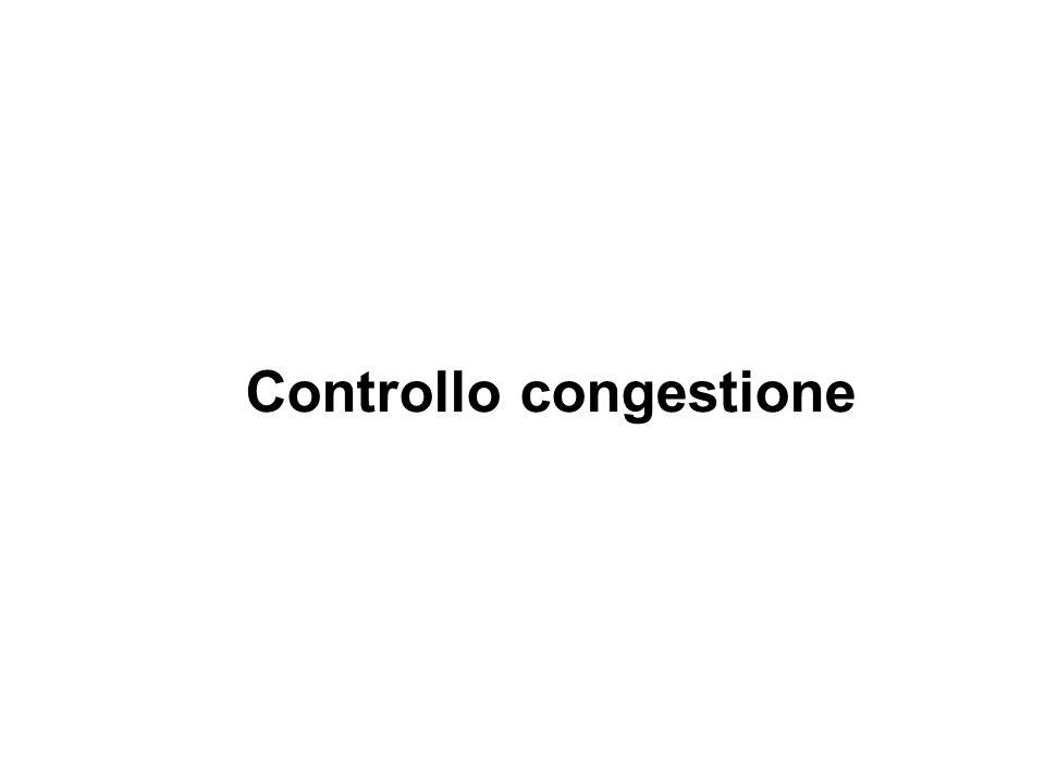 Controllo congestione