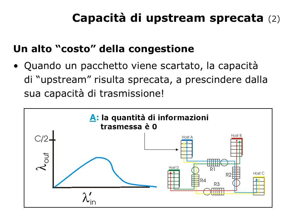 """Capacità di upstream sprecata (2) Un alto """"costo"""" della congestione Quando un pacchetto viene scartato, la capacità di """"upstream"""" risulta sprecata, a"""