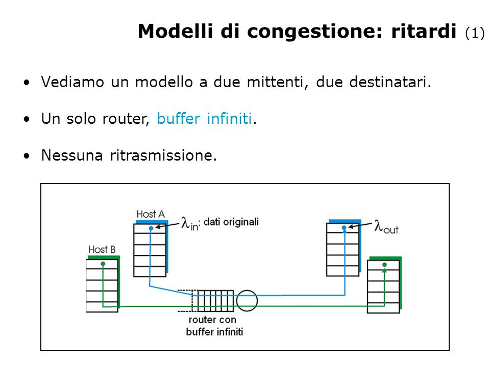 Modelli di congestione: ritardi (1) Vediamo un modello a due mittenti, due destinatari. Un solo router, buffer infiniti. Nessuna ritrasmissione.