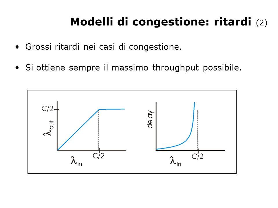 Modelli di congestione: ritardi (2) Grossi ritardi nei casi di congestione. Si ottiene sempre il massimo throughput possibile.